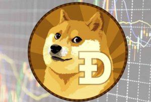 proyecciones Dogecoin