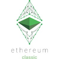 Hinta Ethereum Classic