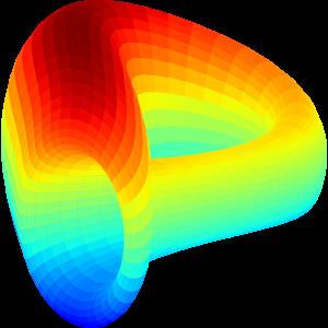 Curve DAO Token Prognoza